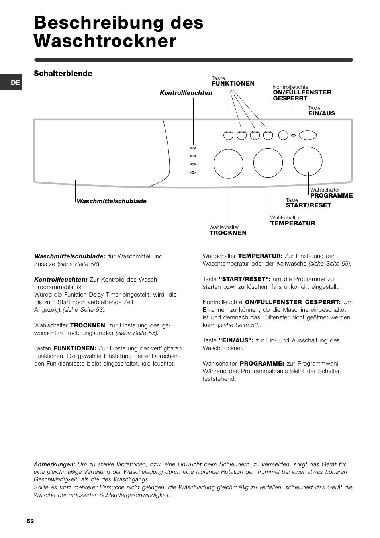 Beschreibung Des Waschtrockner Indesit Widxl 106 User Manual