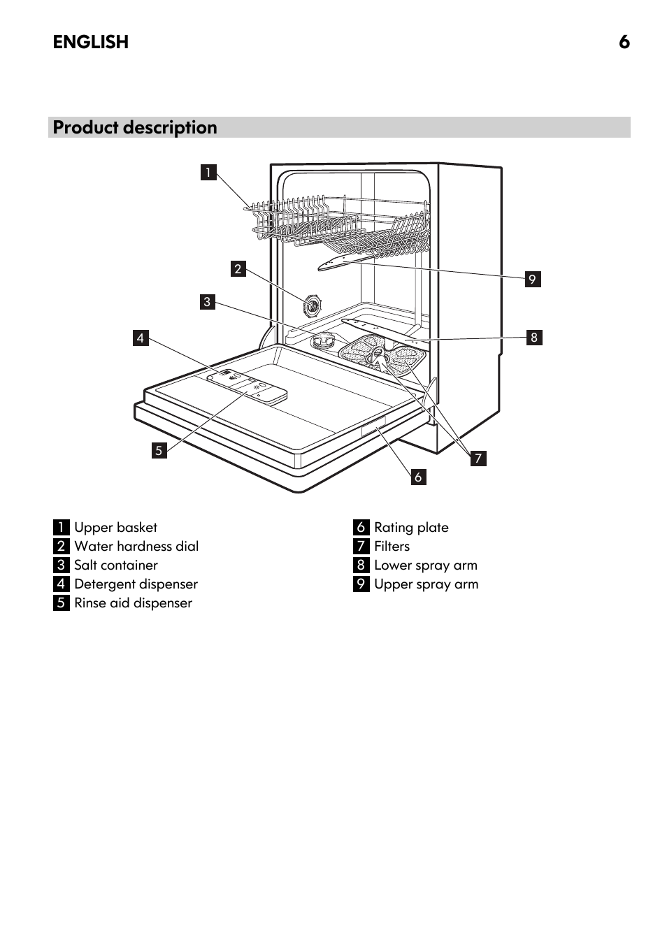 Product Description English 6 Ikea Dw60 User Manual