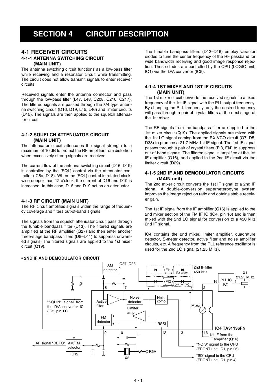 Circuit description, Receiver circuits, 1 receiver circuits | Icom ...