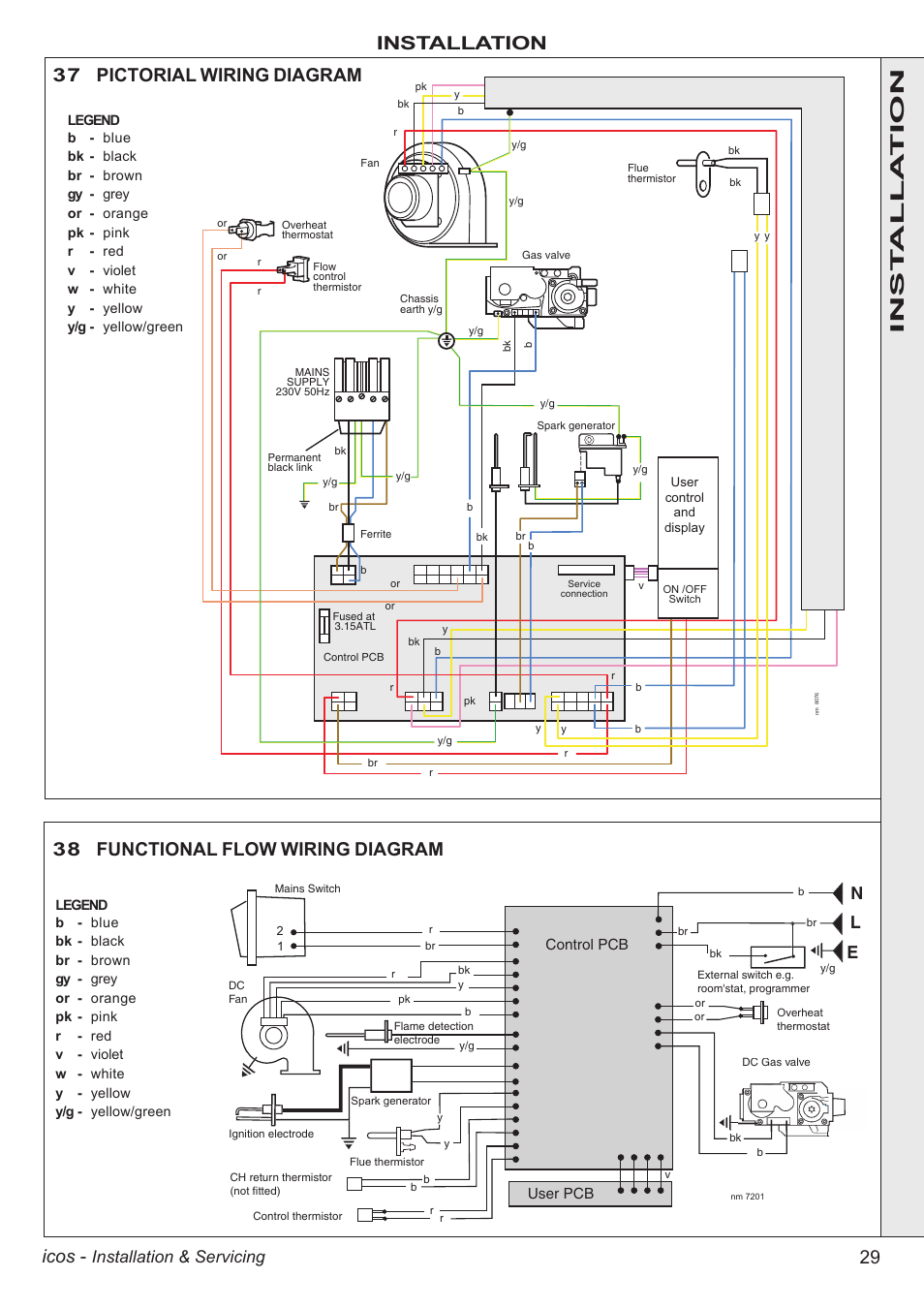 29 Icos  Installation  38 Functional Flow Wiring Diagram