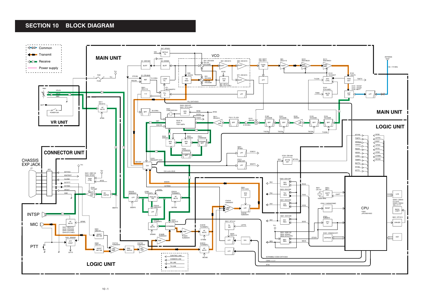 Block Diagram Logic Unit Logic Unit Main Unit Main Unit