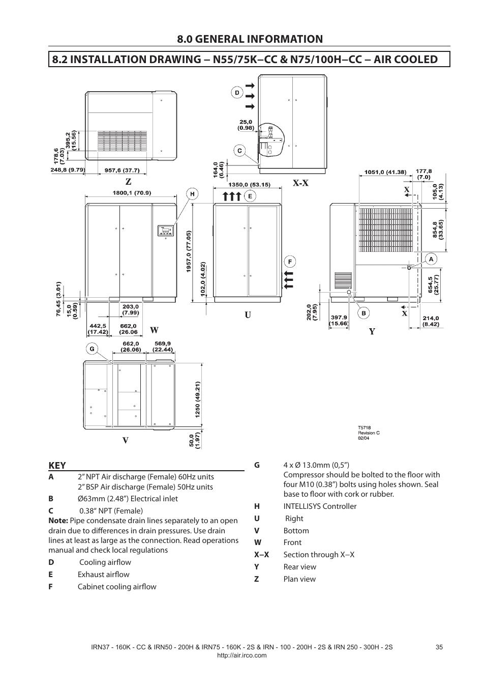 Ingersoll-Rand NIRVANA IRN75-160K-2S User Manual | Page 37 / 100 | Also  for: NIRVANA IRN50-200H-CC, NIRVANA IRN100-200H-2S, NIRVANA IRN37-160K-CC,  ...