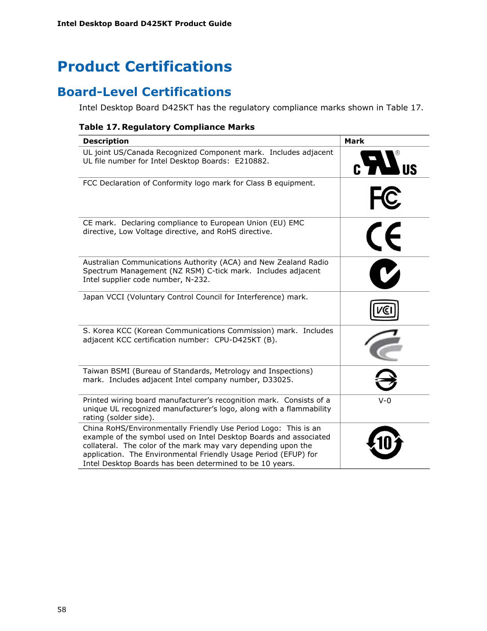 Product Certifications Board Level Certifications Regulatory