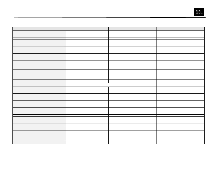 JBL SCS150SI pdf manual [Page 17/27] | Also for: SCS180.6S