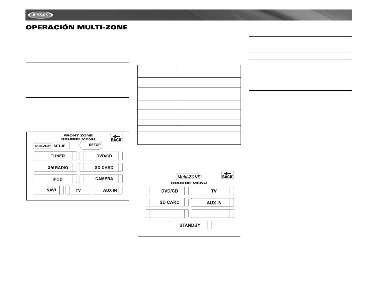 vm9021ts operaci n multi zone jensen mobile multimedia am fm dvd rh manualsdir com Manuals in PDF Operators Manual