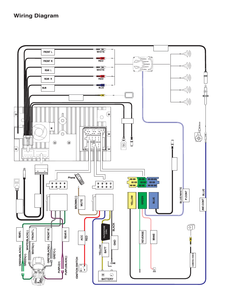 Wiring diagram Jensen VM9224 User Manual Page 4 12