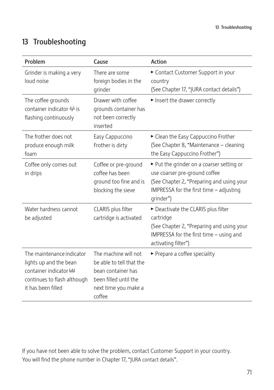 13 troubleshooting   Jura Capresso IMPRESSA C5 User Manual   Page 71 / 88