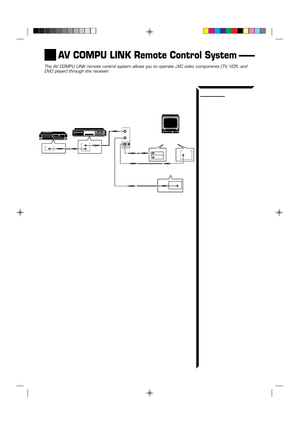 Av compu link remote control system | jvc rx-664vbk user manual.