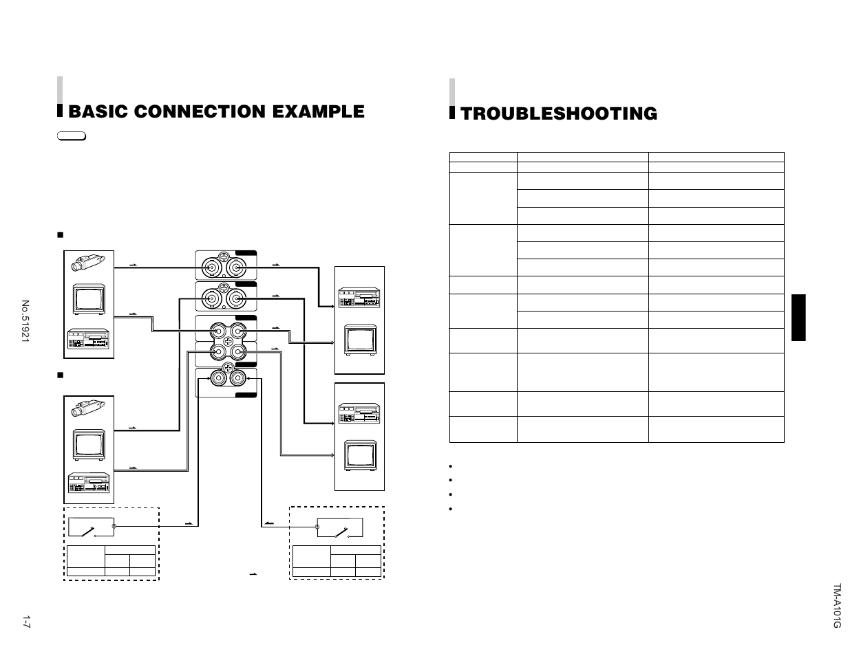 Basic connection example, Troubleshooting | JVC TM-A101G User Manual | Page  7 / 8