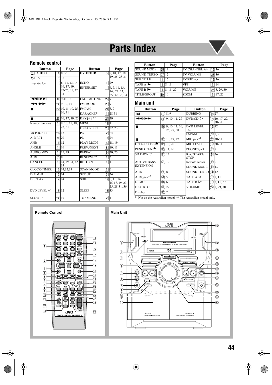 Index Manual Smart Remote Key Fob 4b For 20062008 Infiniti M35 M45 Cwtwbu618 Es Snaps Array Parts Control Main Unit Jvc Ca Mxdk11 User Rh Manualsdir Com