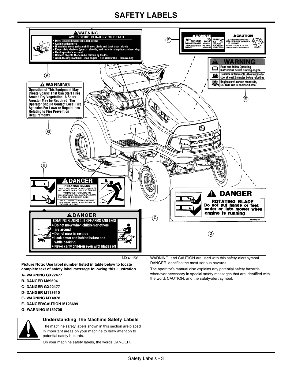 Understanding The Machine Safety Labels  Safety Labels