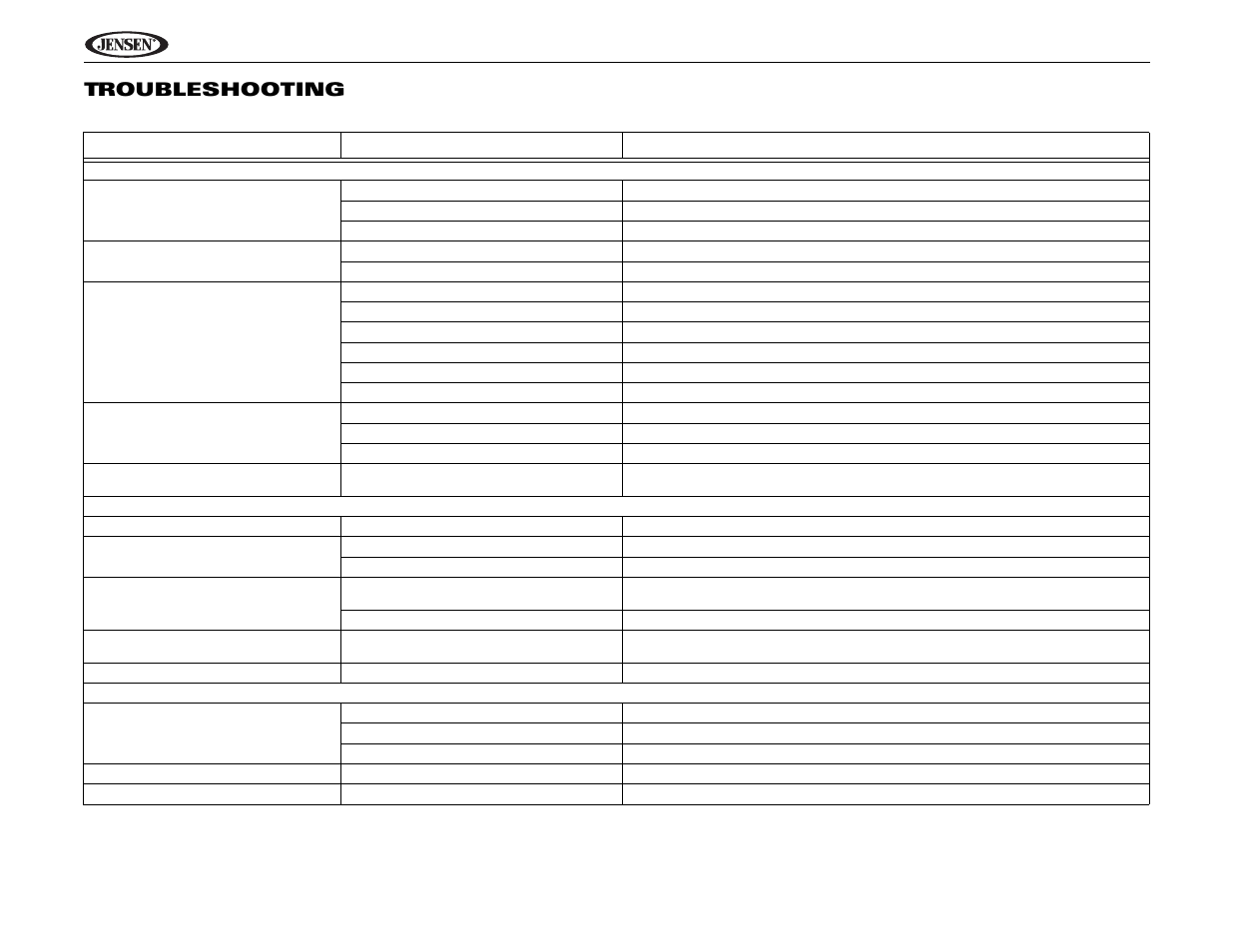 uv10 troubleshooting | jensen phase linear uv10 user manual | page 28 / 90  manuals directory