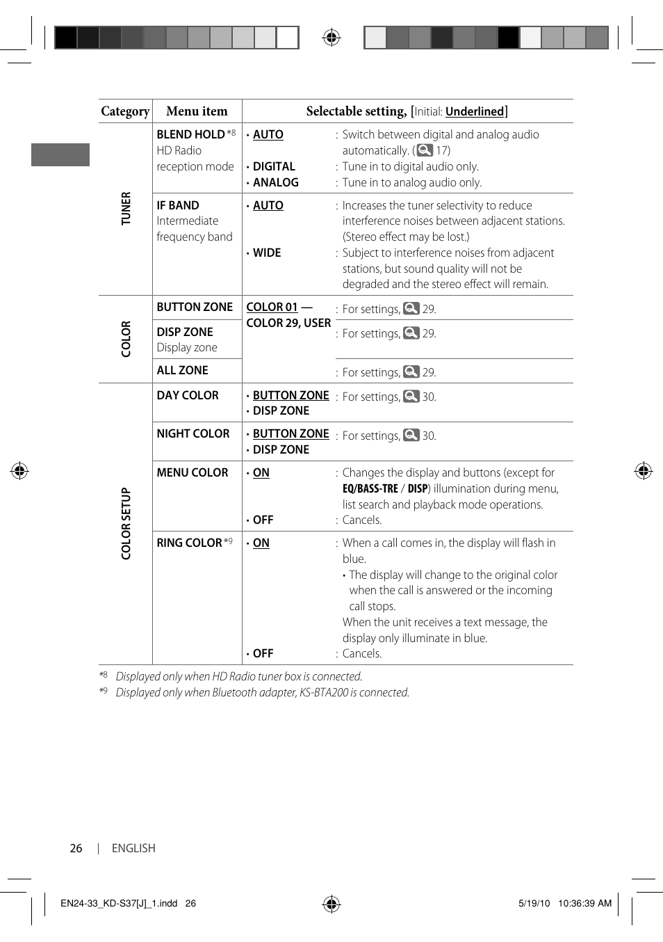 JVC KD-S37 User Manual | Page 26 / 87