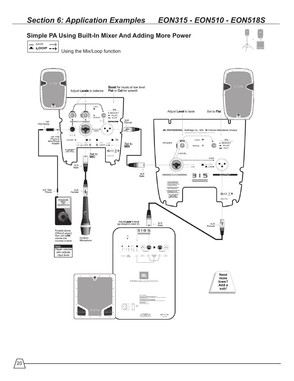 Jbl Eon 315 Wiring Diagram Electrical Diagrams 510 User Manual Page 20 30 Powered Speaker