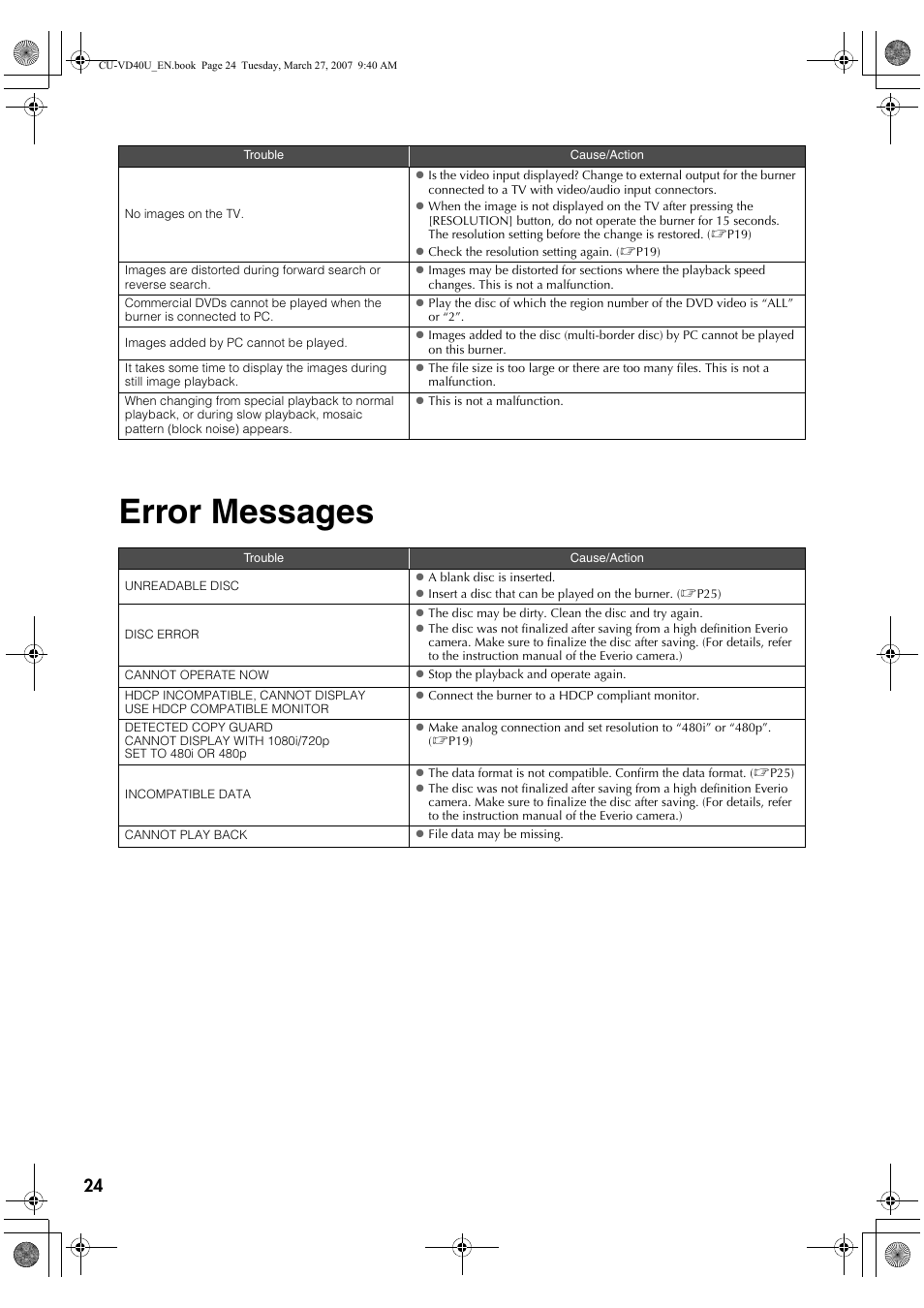 Error messages | JVC HD Everio SHARE STATION CU-VD40U User Manual | Page 24