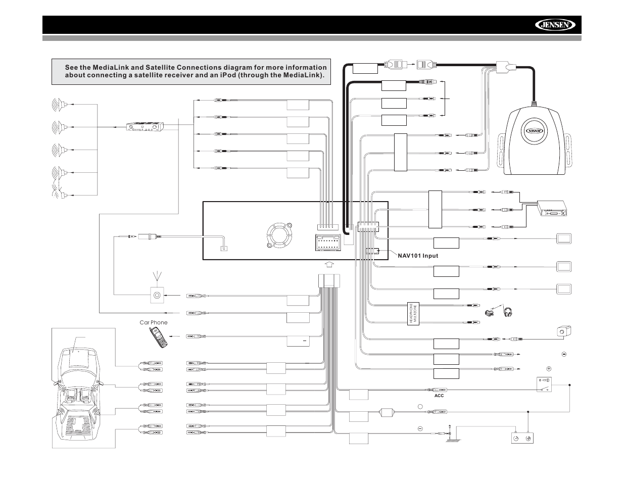 jensen vm9412 page7 jensen uv9 wiring harness diagram wiring diagrams  at edmiracle.co