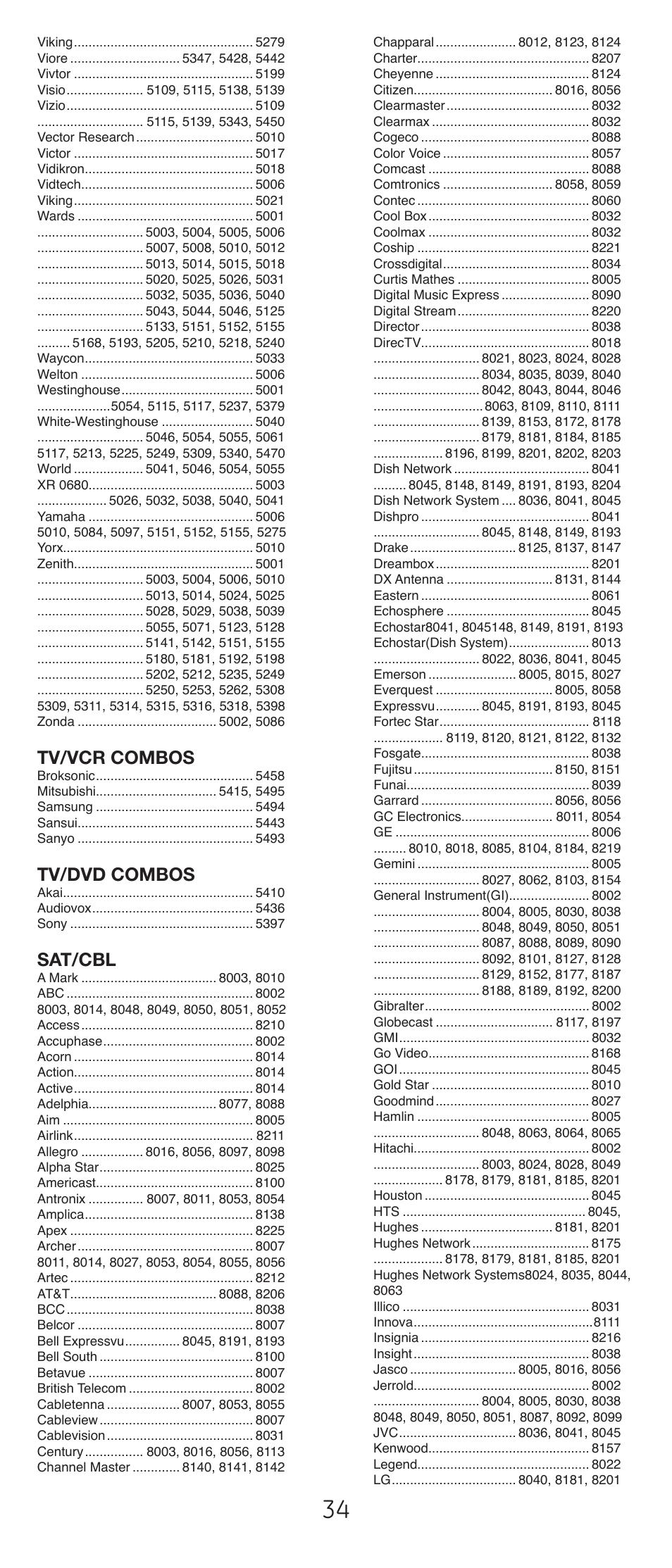 Tv/vcr combos, Tv/dvd combos, Sat/cbl | GE 24911-v2 GE