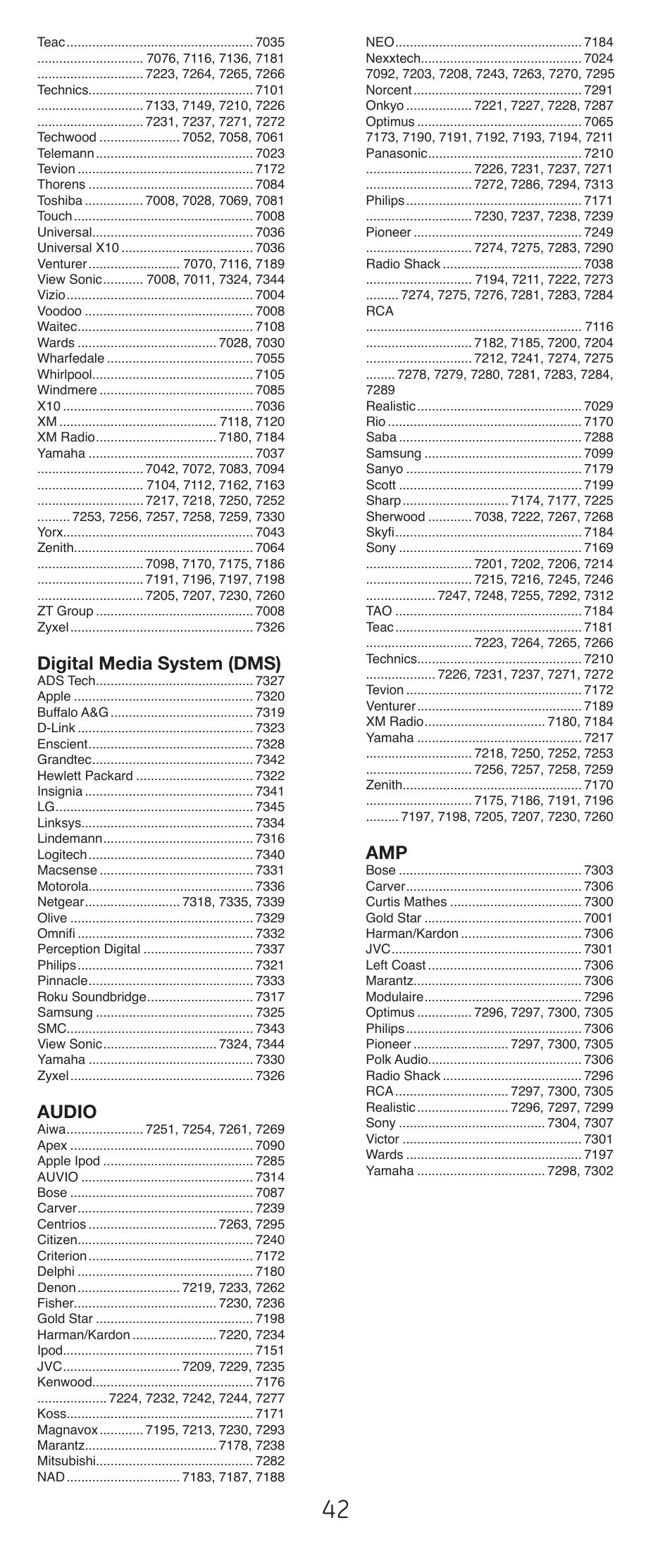 Digital media system (dms), Audio | GE 24911-v2 GE Universal Remote