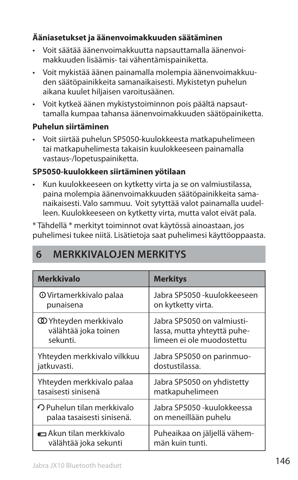 6 merkkivalojen merkitys jabra sp5050 user manual page 148 221 rh manualsdir com Jabra Bluetooth Review Jabra SP5050