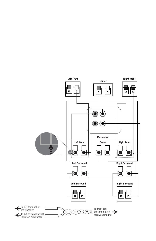 jbl e250p user manual page 4 8 original mode also for e150p rh manualsdir com