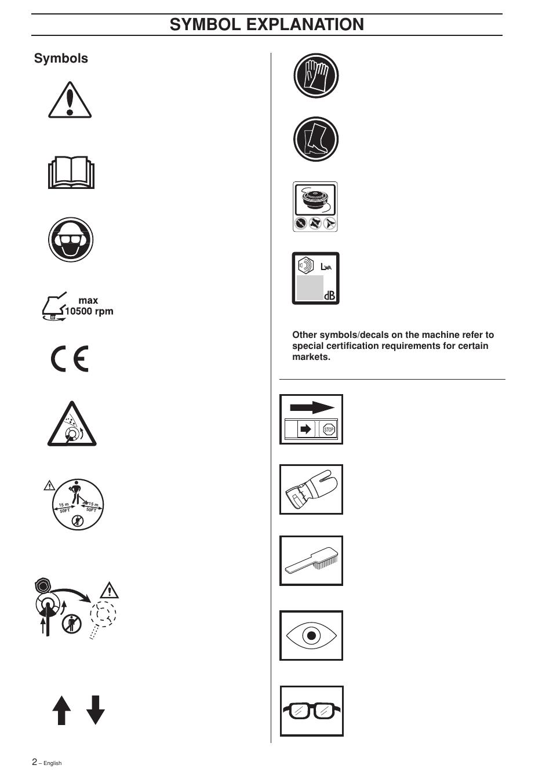 symbol explanation symbols jonsered gr 2036 user manual page 2 rh manualsdir com