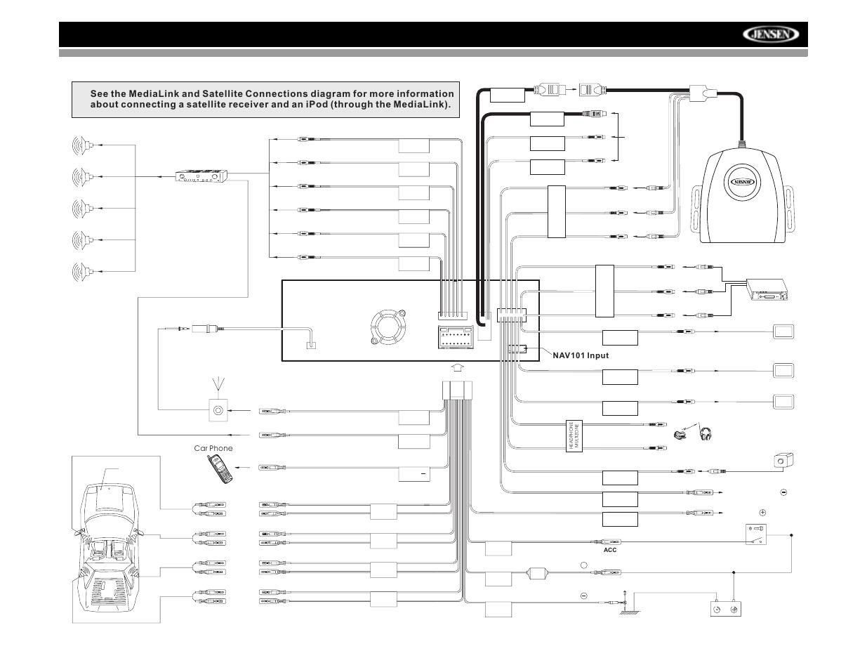 Vm9512 | Jensen VM9512 User Manual | Page 7 / 44Manuals Directory