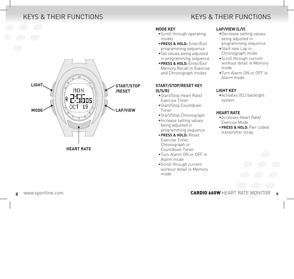 Sportline heart rate monitor cardio 630 sp1412bk monitor watch.