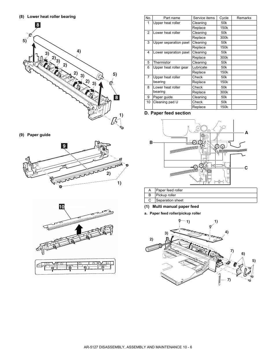 Sharp Digital Laser Copier Printer Ar 5127 User Manual Page 82 94 Diagram Of A