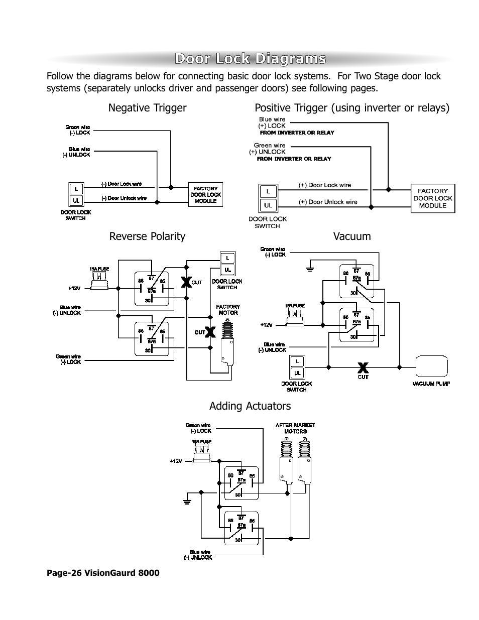 [SCHEMATICS_4JK]  Door lock diagrams | ScyTek Electronics VISIONGUARD 8000 User Manual | Page  30 / 36 | Scytek Car Wiring Diagram |  | Manuals Directory