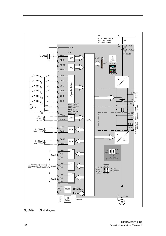 4 Block Diagram  Fig  2
