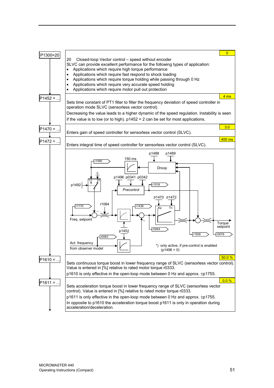 micromaster 440 connection diagram wiring diagram