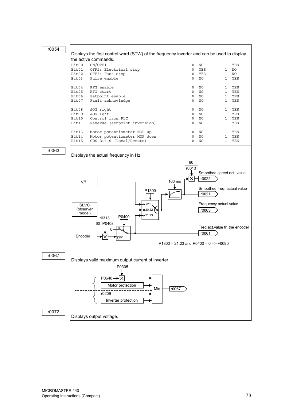 Siemens Inverter Wiring Diagram Free Download Micromaster 440 Control Best Image 2018 Typical Motor Diagrams At