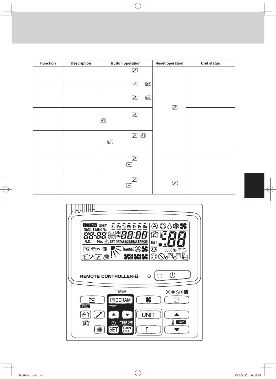 timer remote controller rcs tm80bg sanyo chx06052 user manual rh manualsdir com sanyo rcs tm80bg user manual sanyo rcs-tm80bg owners manual