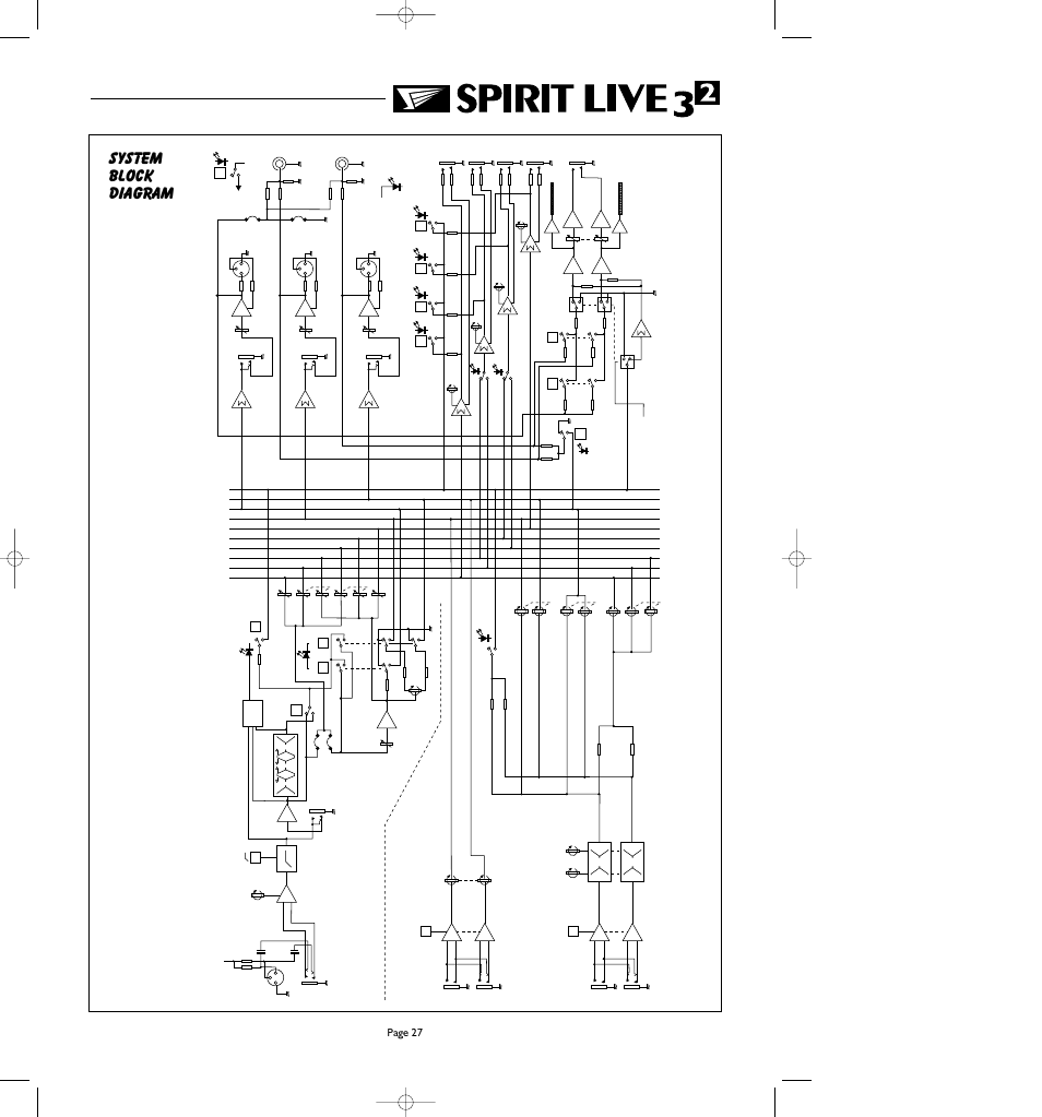 System block diagram, Page 27 | SoundCraft Spirit Live 3-2 User Manual |  Page 29 / 32