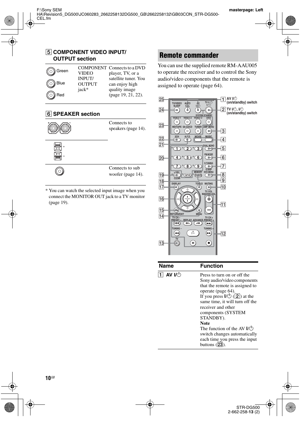 remote commander name function sony str dg500 user manual page rh manualsdir com Sony STR-DG500 Back Sony Receiver STR-DG500 Manual