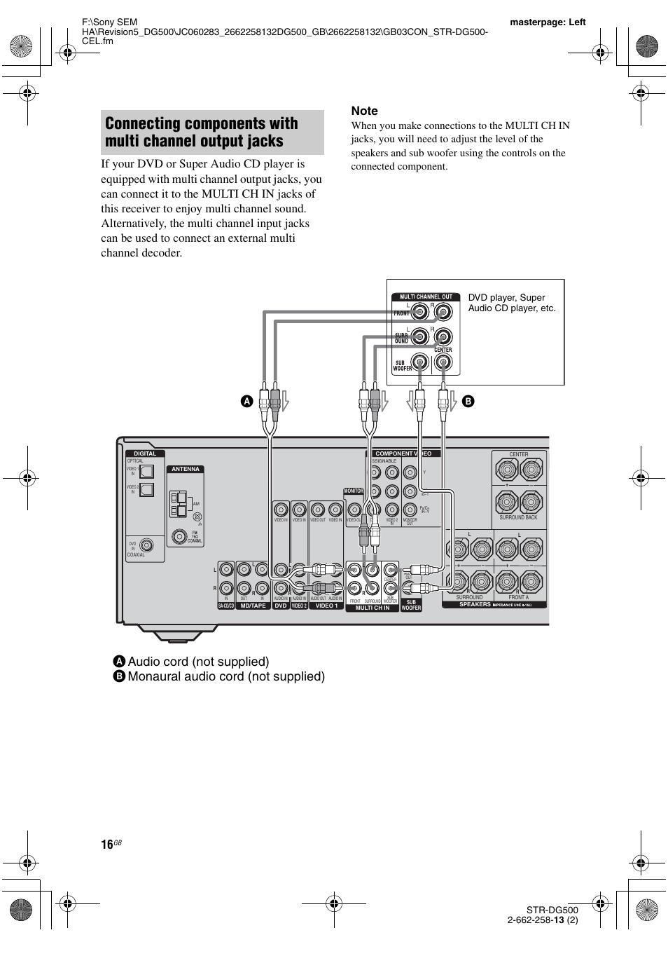 dvd player super audio cd player etc sony str dg500 user manual rh manualsdir com 6.1 Channel Receiver Sony STR- DG520