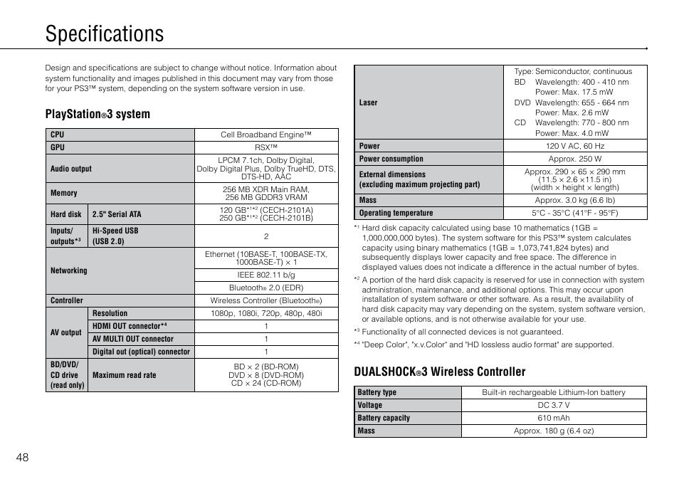 specifications playstation 3 system sony 120 250gb playstation 3 rh manualsdir com sony ps3 wireless controller instructions ps3 wireless controller manual