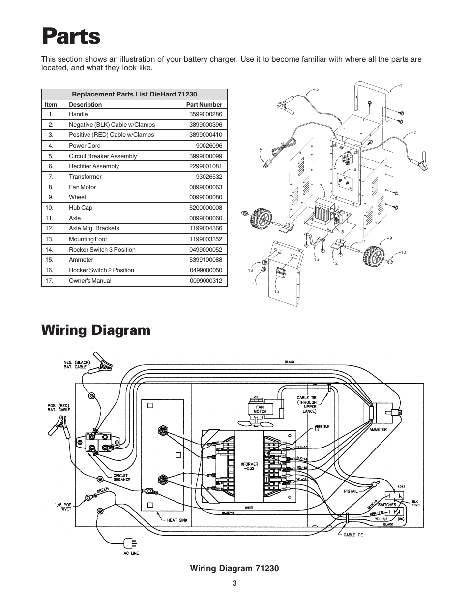 Parts     Wiring       diagram      Sears 20071231    User    Manual   Page
