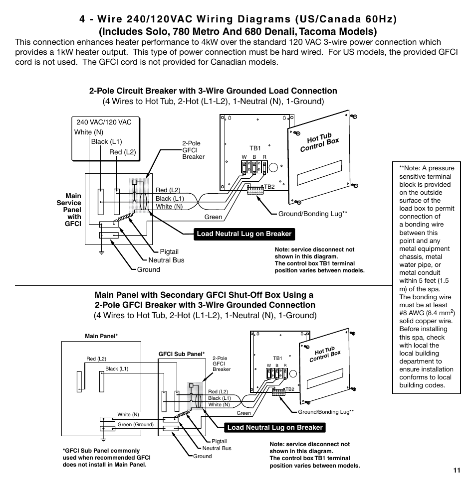 Sundance Spas 850 Series User Manual Page 11 24 Main Breaker Box Wiring Diagram Neutral