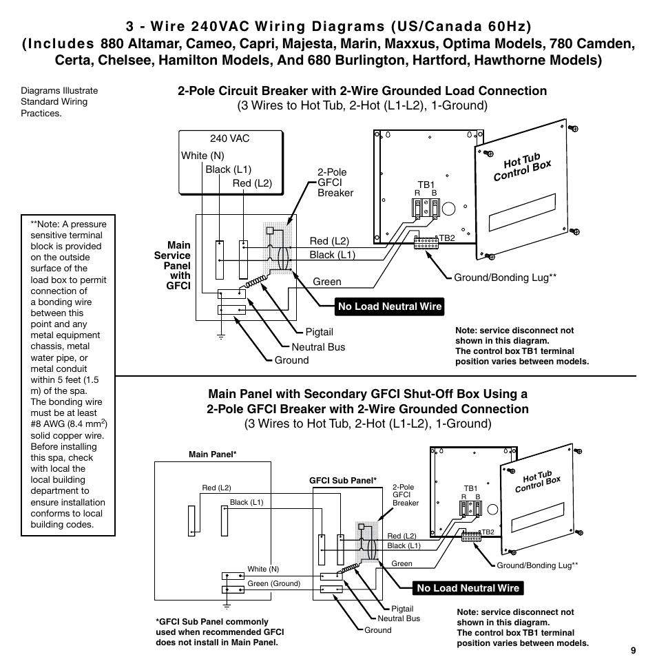 Sundance Spas 850 Series User Manual Page 9 24 Ground Fault Breaker Wiring Diagram For