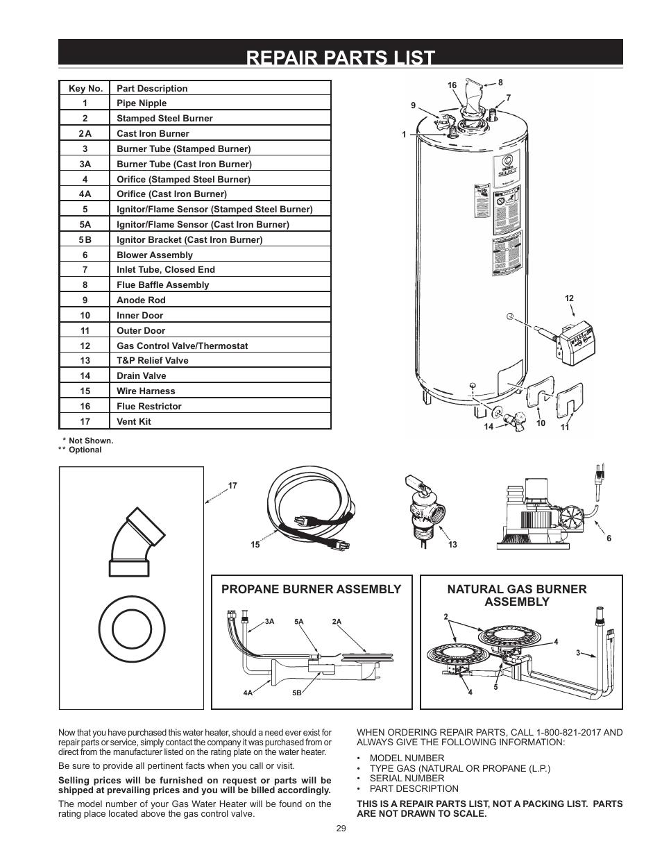 Repair Parts List State Industries Gs675yrvit User