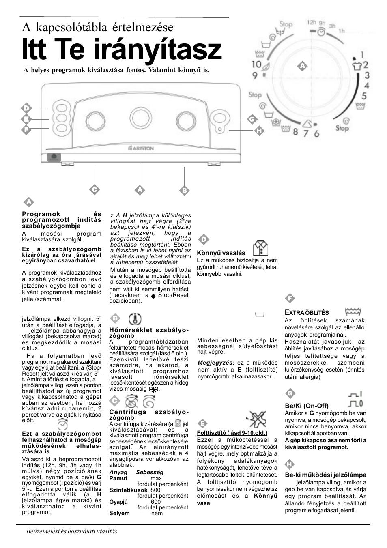 Itt user manual user guide manual that easy to read itt te ir ny tasz a kapcsol t bla rtelmez se ariston at 84 user rh manualsdir com operators manual owners manual fandeluxe Gallery