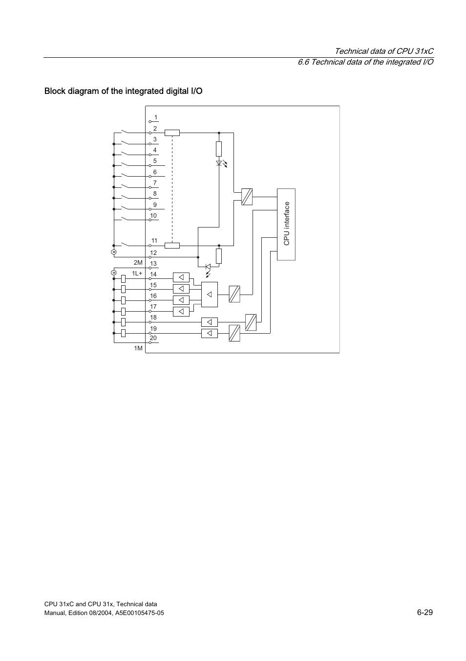 block diagram cpu