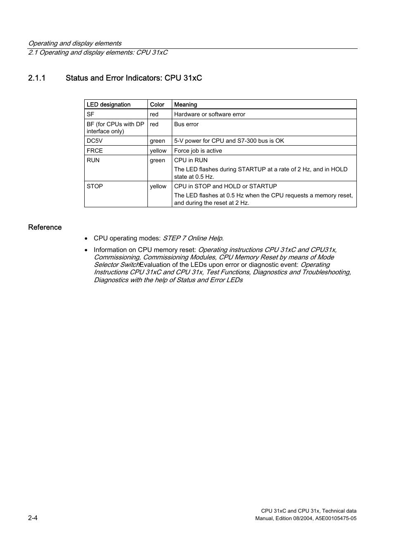 1 status and error indicators: cpu 31xc   Siemens Simatic S7-300 CPU