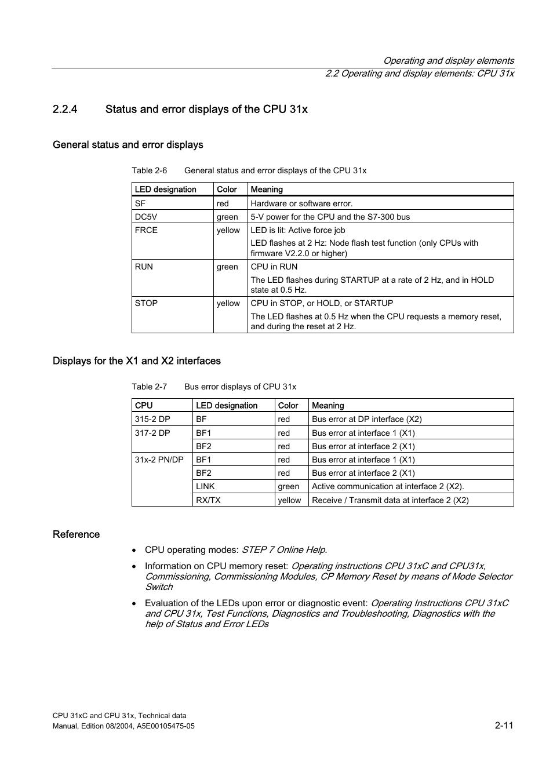 4 status and error displays of the cpu 31x | Siemens Simatic