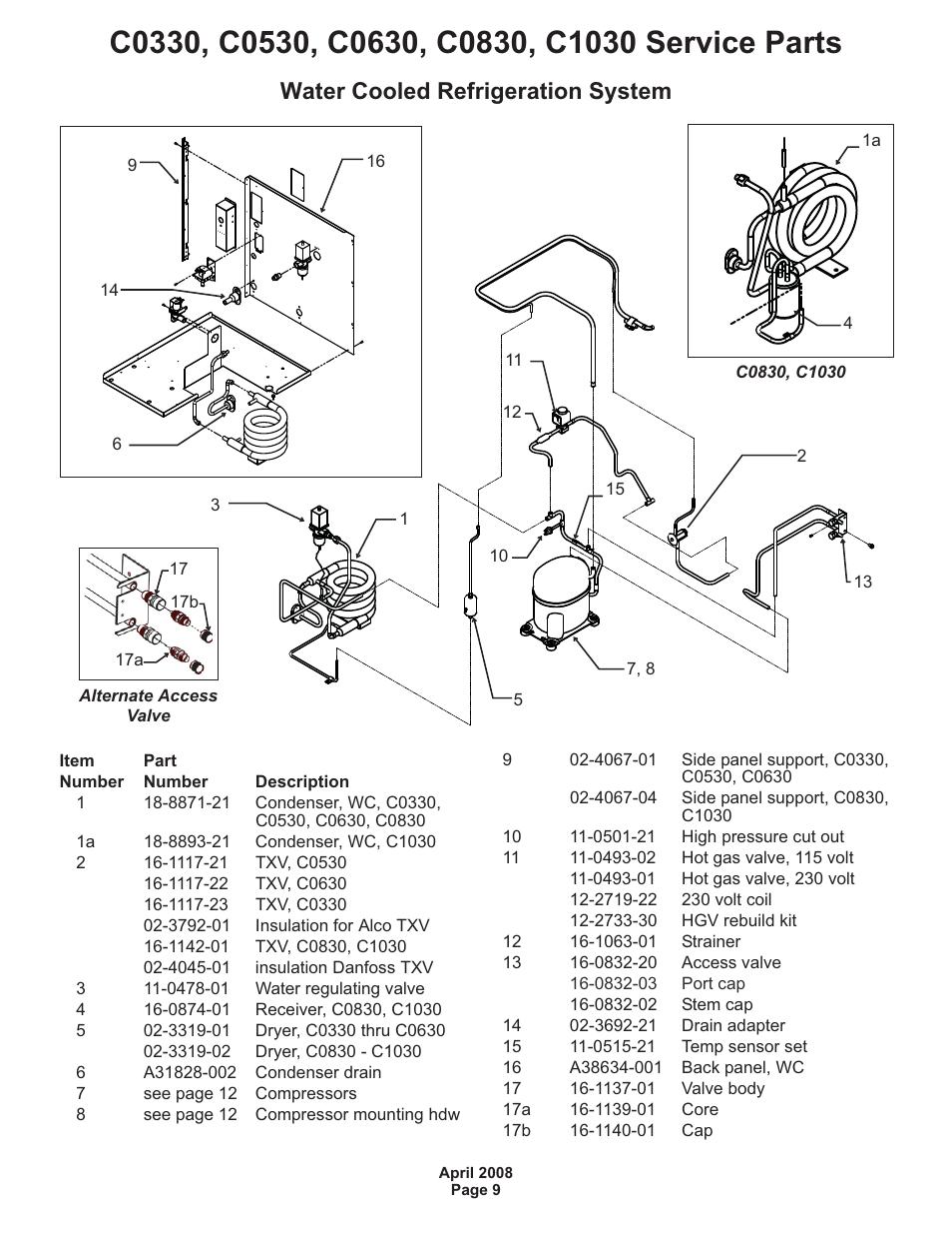 scotsman machine prodigy manuals