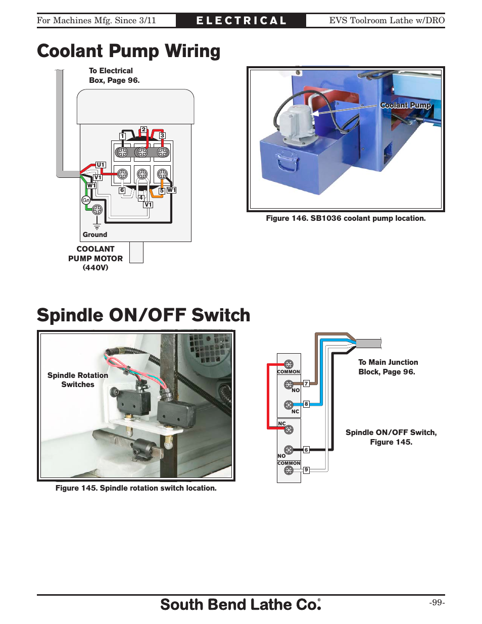Coolant Pump Wiring Spindle On Off Switch Rotation And South Bend Lathe Diagram Power Conn Tection Southbend Evs Tool Room W Dro Sb1059f User Manual Page 101