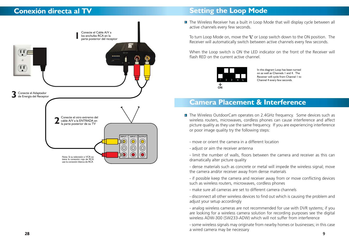 Conexin Directa Al Tv Swann Sw231 Woy User Manual Page 9 12 Wireless Camera Diagram