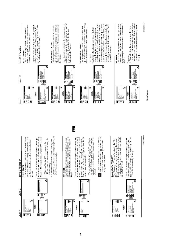 Sony FD TRINITRON KV-21FX30E User Manual | Page 8 / 45