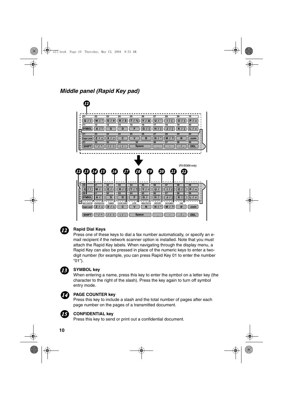 middle panel rapid key pad sharp fodc525 user manual page 12 rh manualsdir com 10 Key Clip Art Sharp Calculator